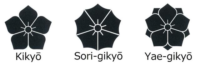 Kikyō-mon